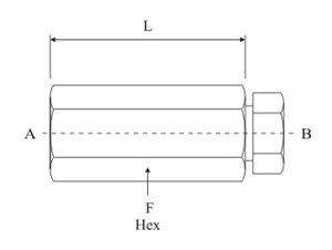 Picture of COUPLING NPT